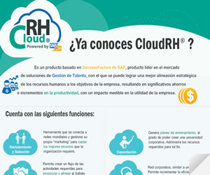 ¿Ya conoces CloudRH?